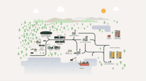 Metsän Woima Logistiikka